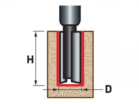Fréza drážkovacia do dreva EXTOL PREMIUM 8802111