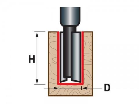 Fréza drážkovacia do dreva EXTOL PREMIUM 8802113