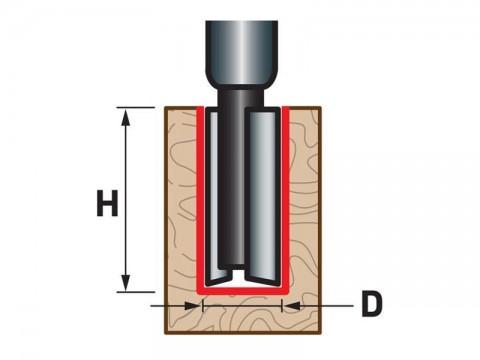 Fréza drážkovacia do dreva EXTOL PREMIUM 8802119