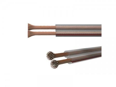 Dvojlinka netienená ECO 2x1,5mm priehľadná, 100m