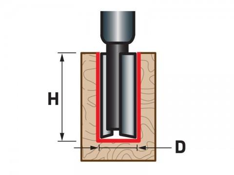 Fréza drážkovacia do dreva EXTOL PREMIUM 8802116