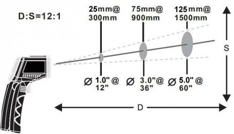 Infračervený bezdotykový teploměr IR330