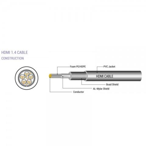 SBOX HDMI-MICRO, Kábel Micro HDMI M/HDMI M 2m