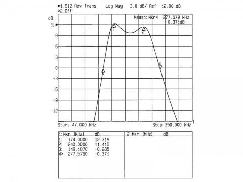 Anténny zosilňovač TEROZ 477X, DAB, G10dB, F1,2dB, U98dBμV, F-F