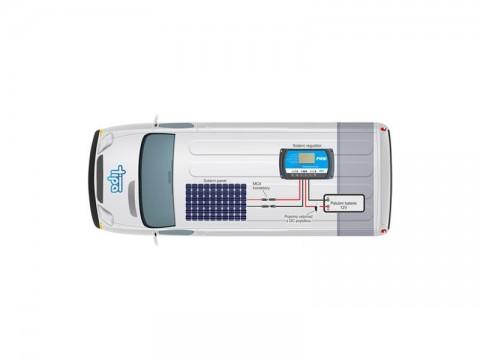 Solárna zostava Karavan Victron Energy 115Wp